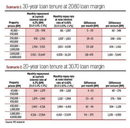 Instance Loan Calculator, MK Motor Finance