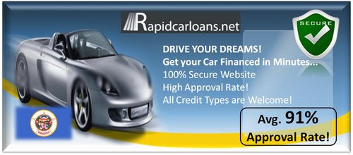 Current Interest Rate For Car Loan In India